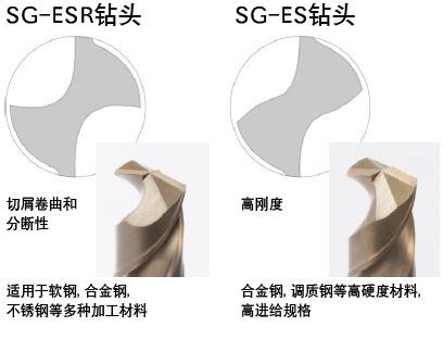 SG-ESR鉆頭 切屑卷曲和分斷性,SG-ES鉆頭 高剛度